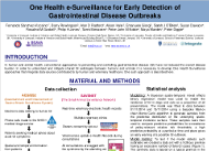 One Health e-Surveillance for Early Detection of Gastrointestinal Disease Outbreaks