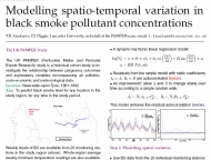 Modelling Spatio-temporal Variation in Black Smoke Pollutant Concentrations
