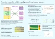 Assessing Variability in Histological Grade of Breast Cancer Tumours